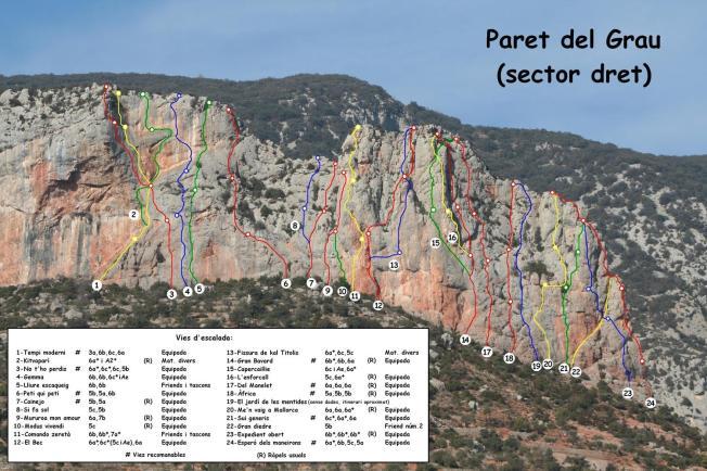 Paret del Grau - hay más vías equipadas que no están aquí reseñadas. Foto encontrada en http://sisbemessanapren.blogspot.com/2013/03/coll-de-nargo-vies-manelet-i-cainejo.html